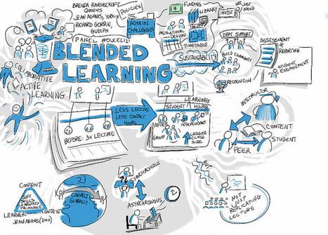 Blended learning: близкое будущее российского образования ... | KlasseDeutsch | Scoop.it