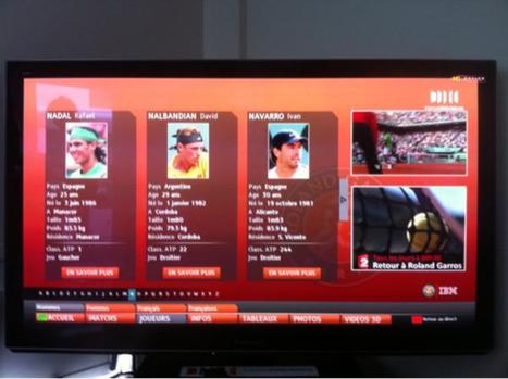France Télévision test le HbbTV sur la TNT avec Roland Garros   HD-Motion   HbbTV   Scoop.it