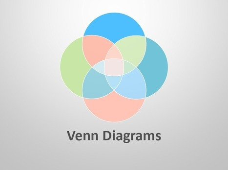 Instant Download - Venn Diagrams - Apple Keynote Slides | Apple Keynote Slides For Sale | Scoop.it