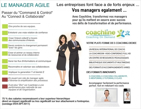 Le manager Collaboratif | Natural Performance | Scoop.it