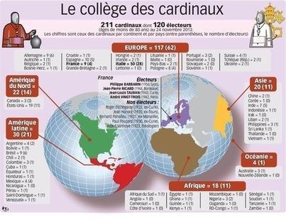 Les cardinaux, conseillers du pape | Chemin spirituel | Scoop.it