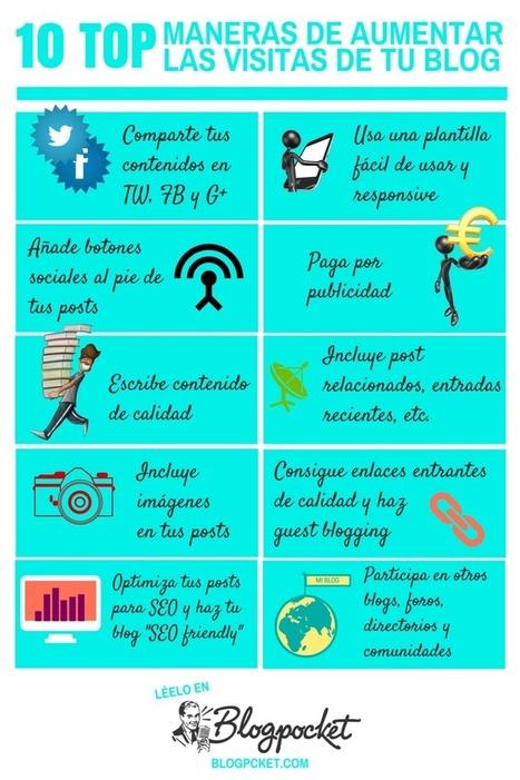 101 maneras de aumentar las visitas de tu blog | Aulatech | Scoop.it