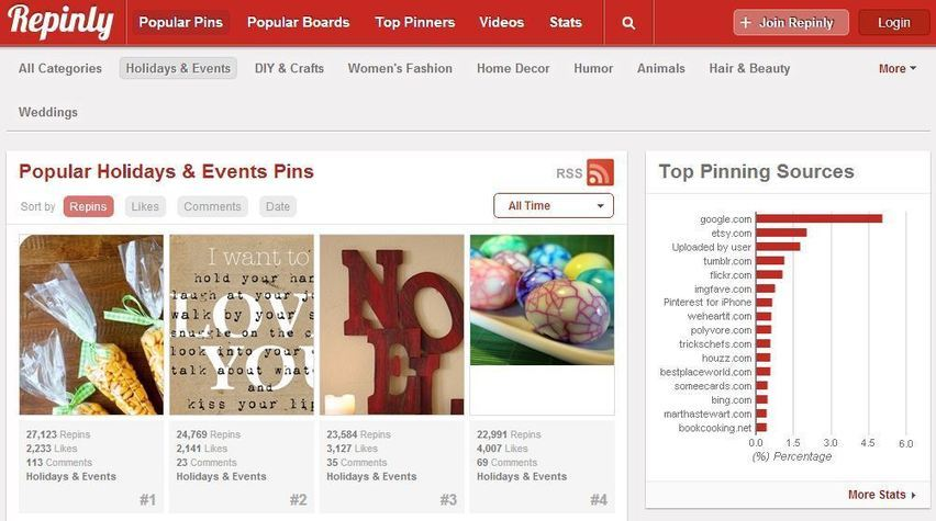 What's The Best Analytics Tool For Pinterest?