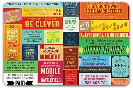 The 36 rules of social media | PR Daily | Public Relations & Social Media Insight | Scoop.it