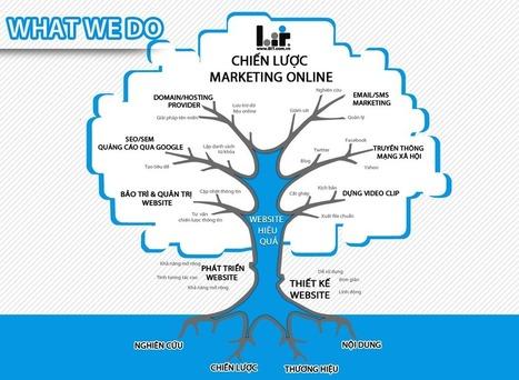 Marketing online - Trung tâm đào tạo marketing online sô 1 VN | Vinamax.,jsc | Scoop.it