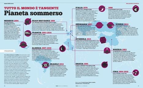 Il Pianeta sommerso: la mappa delle Tangenti globali | Il mondo che vorrei | Scoop.it