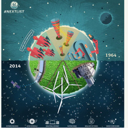 ¿Cómo será la tecnología en 2064? General Electric hace su apuesta | Tecnologias m-learning | Scoop.it