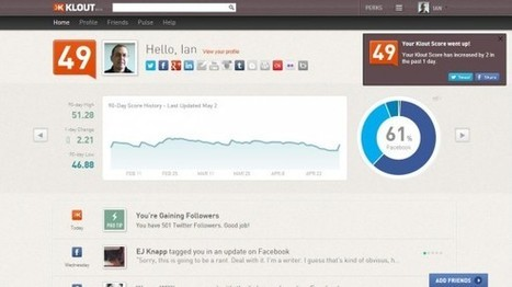 Best social media analytics tools: 8 of the best to use   Social Media Monitoring   Scoop.it