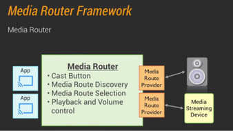 Media Router Framework – Helping Users Extend the Functionality of Their Smartphone | Software Development | Scoop.it