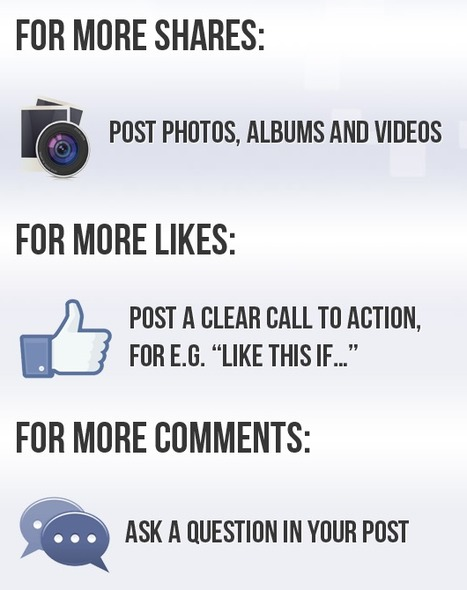 Drive The Facebook Engagement You Want [infographic] | INFOGRAPHICS | Scoop.it