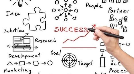 Le Lean Purchasing, vecteur d'optimisation et dé développement des achats | Achats responsables | Scoop.it