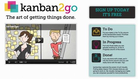 Kanban Productivity with kanban2go   SISTEMAS DE PRODUCCIÓN   Scoop.it