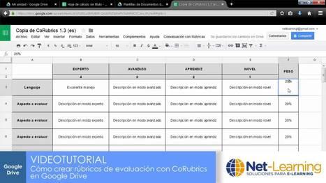 Cómo crear rúbricas automáticas en Google | Educación y TIC en Mza | Scoop.it