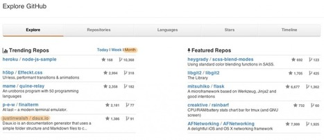 Going From 0 to 13,000 Visitors In A Weekend   Dev   Scoop.it