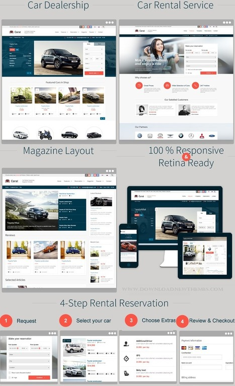 Carat - Responsive Automotive HTML Template - Download! New Themes and Templates | Bootstrap Themes | Scoop.it
