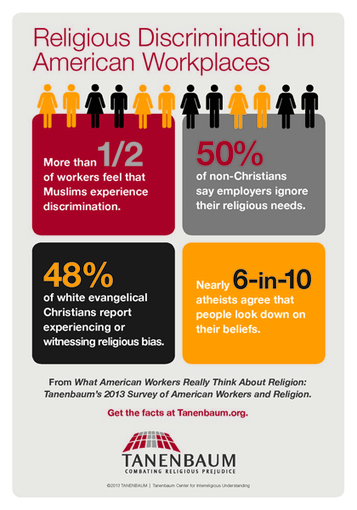 Religious diversity is increasing at the office, and so are pitfalls - Religion News Service | KEEPERS - Presbyterian | Scoop.it