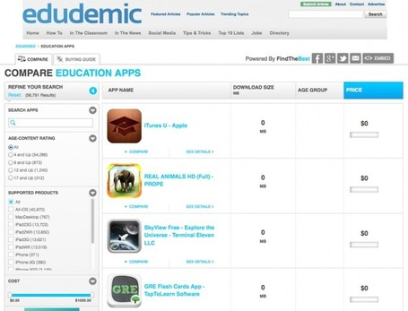 50,000 (And Counting) Education Apps Worth Knowing About | Edudemic | TEFL & Ed Tech | Scoop.it