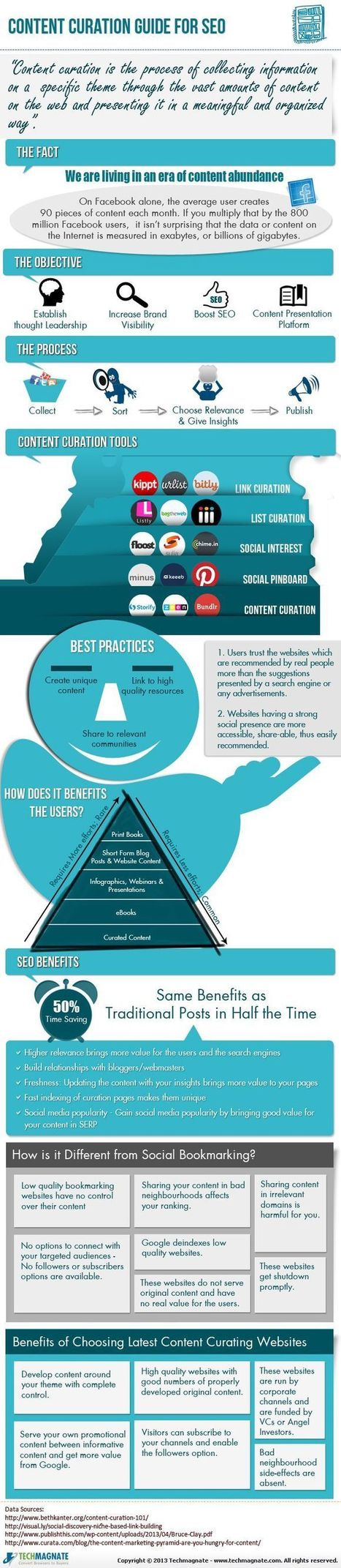 Social Media Infographics | Search Engine Optimization-SEO | Scoop.it