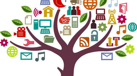 Knowledge Management and the Sharepoint Era   Global Food Security News   Scoop.it