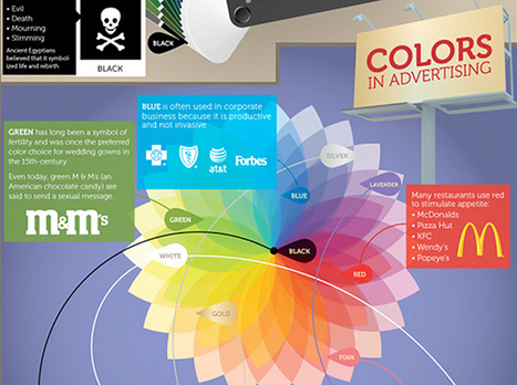 The Psychology of Color - Web Design, Video Production-Visual Impact Systems-Troy, Southfield MI   Aspect 2(Psychology of Marketing) & Aspect 3(Advertisement Laws)   Scoop.it