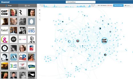 Qui suivre sur Twitter en #compublique ? Bluenod | Outils et pratiques du web | Scoop.it