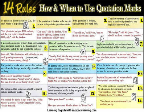 rules when quoting in essays