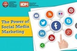 The power of social media marketing - Inquirer.net   media   Scoop.it