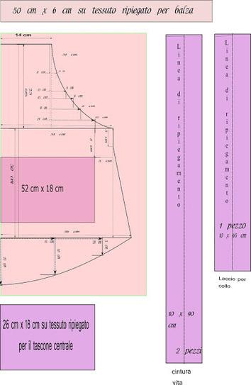 Sewing tutorial: un grembiule per una Nail artist. - Back to SelfCouture | SCUOLA DI CUCITO | Scoop.it