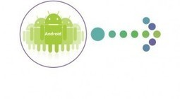 HOW ANDROID BECAME AN INEVITABLE PART OF PROFESSIONAL WORLD | Morph Technologies | Android Application Development Training in Chandigarh | Scoop.it