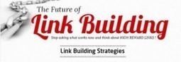 Infographie : Quel est l'avenir du link building ?   Marketing   Scoop.it
