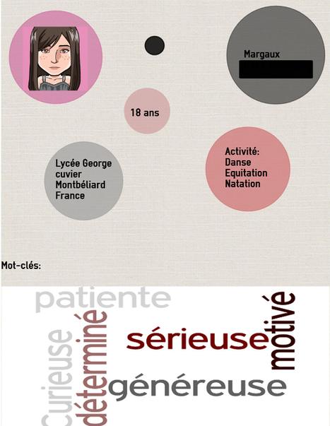 J'infographie mon identité numérique – DocTICE – Site des document@listes de l'académie de Besançon | François MAGNAN  Formateur Consultant | Scoop.it