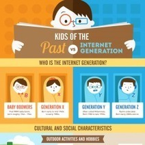 Kids of The Past vs. Kids of The Internet Generation | Visual.ly | 21st Century Teaching & Learning Resources | Scoop.it