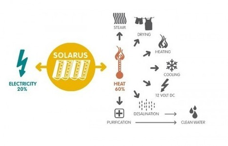 Generating Electricity & Heating Water With One Technology | Solar Energy, Alternative Energy, Clean Energy | Scoop.it