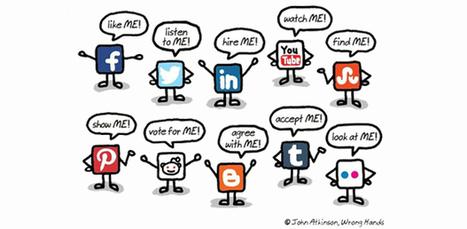10 conseils de pro pour augmenter les partages sur les réseaux sociaux | réseaux sociaux | Scoop.it