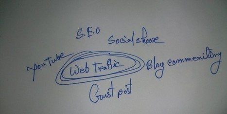 5 Proven Ways To Generate Traffic To Your Website For Free | Entertainment | Scoop.it
