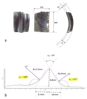Turquie: le plus ancien bracelet en obsidienne révèle l'étonnante technicité des artisans du 8e millénaire avant J.C | World Neolithic | Scoop.it