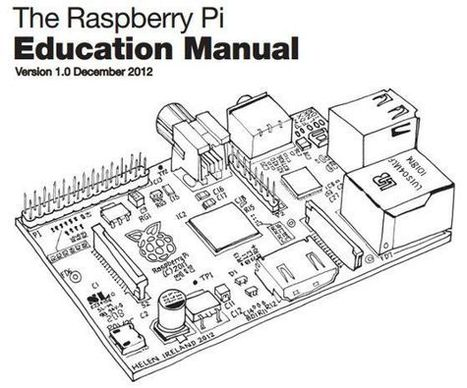Programmable micro controllers are an essential part of many modern devices. Raspberry Pi is a great way to get started learning or develop a device of your own. Joseph Glover - Techy Trends   Raspberry Pi   Scoop.it