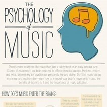 The Psychology of Music | Visual.ly | Social Mercor | Scoop.it