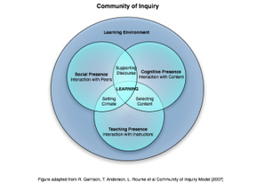 How to Develop a Sense of Presence in Online and F2F Courses with Social Media | Pedagogy and technology of online learning | Scoop.it