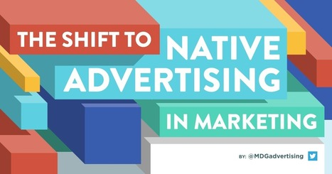 The Shift to Native Advertising in Marketing [Infographic] | Infographic Marketing | Scoop.it