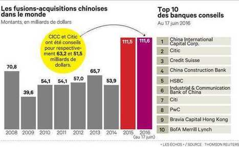 M&A: les grandes banques chinoises à l'offensive | Finance | Scoop.it