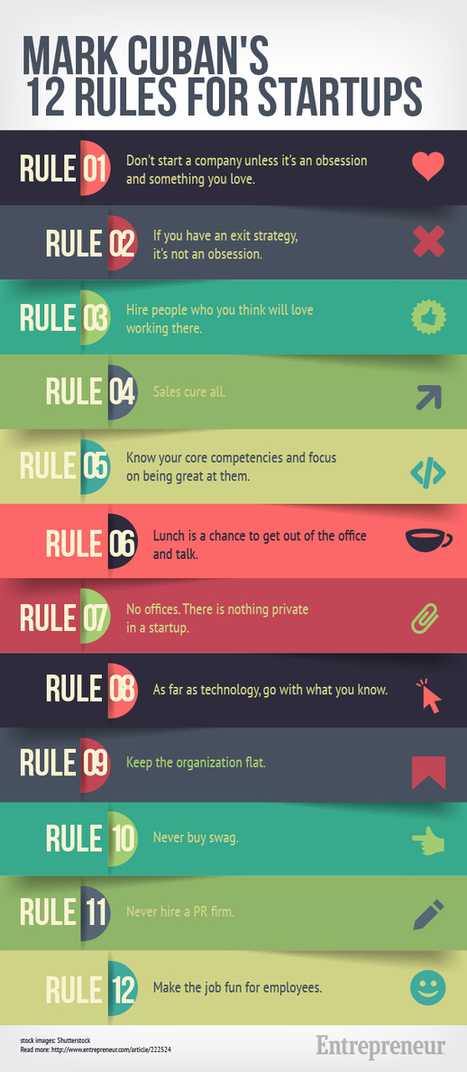 12 Rules for Startups from Mark Cuban | MarketingHits | Scoop.it