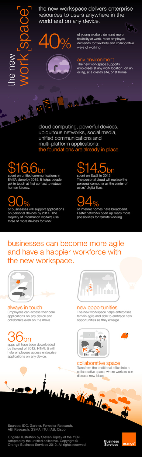 [infographic] what does the new workspace look like? - enterprising business blog | The Future of Insurance Claims | Scoop.it