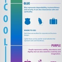 The Psychology of Color | Visual.ly | Art | Scoop.it