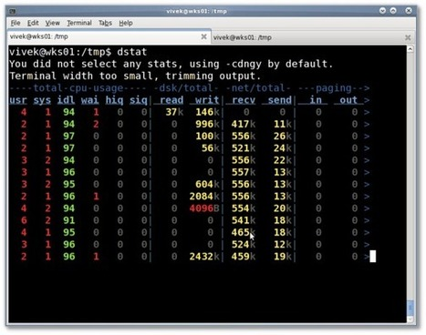15 Greatest Open Source Terminal Applications Of 2012 | How To Boost Your Computer Speed And Performance | Scoop.it