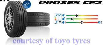 Toyo Tyres Proxes