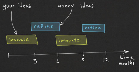 Product Owner's Dao: Innovate and Refine | Agile Methods | Scoop.it