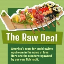 The Raw Deal   Visual.ly   REAL World Wellness   Scoop.it