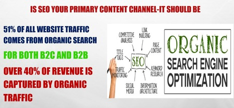 Is SEO Your Primary Content Channel? [Slideshow] | Digital Marketing | Scoop.it
