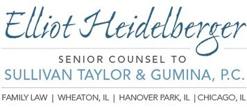 The Tax Implications of Divorce   Elliot Heidelberger Law Office   Scoop.it